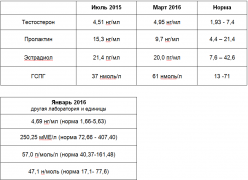 Анализы 2016.1.png