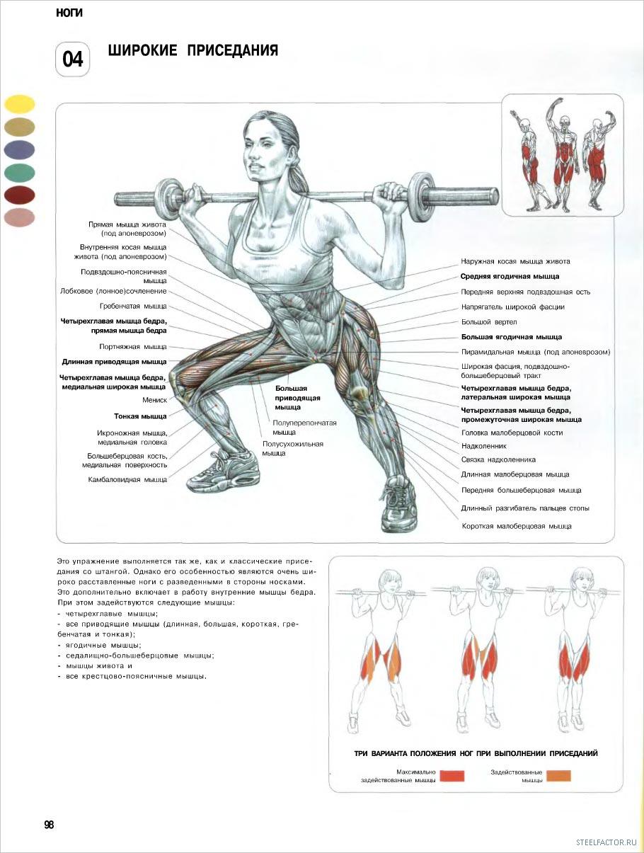 Что делать если болят ноги от колена до ступни